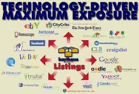 KarlHaus Realty - Technology-Driven Worldwide Exposure to your Real Estate